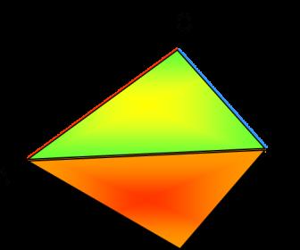 comment construire le symétrique d'un triangle