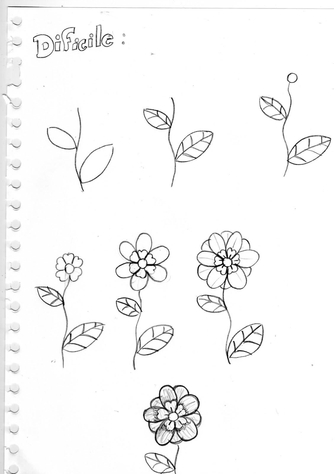 Comment dessiner fleur for Comment dessiner des conceptions architecturales