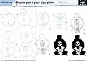 comment dessiner robin