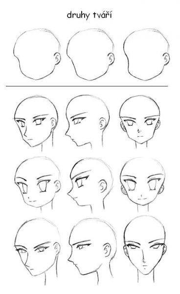 Comment dessiner un visage manga - Dessiner un manga facilement ...