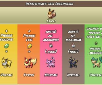 comment faire évoluer evoli