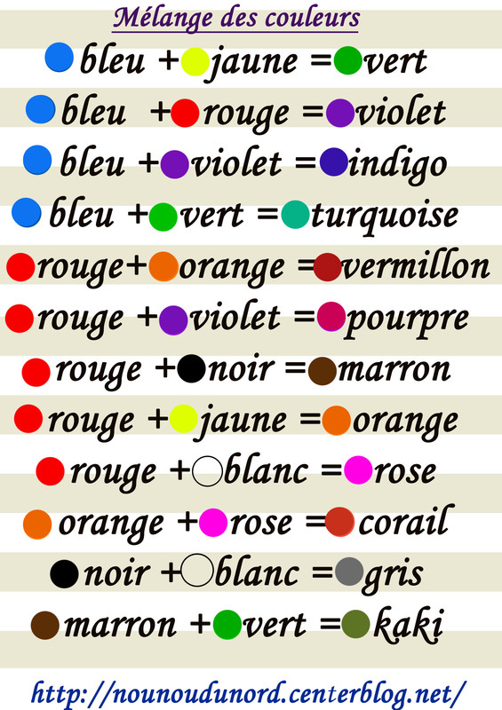 Comment faire la couleur marron - Comment faire la couleur marron ...