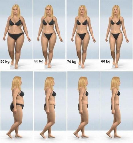 Les filles comme maigrir sur 5 kg en une semaine