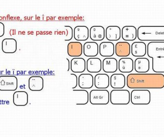 comment faire o accent circonflexe clavier