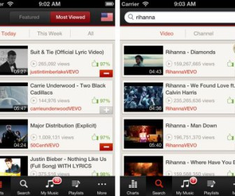 comment fonctionne imusic