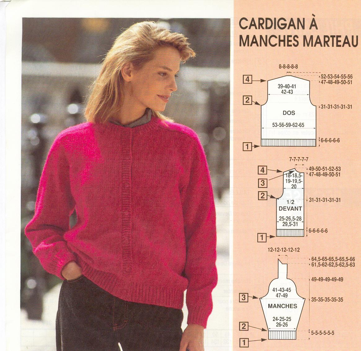 comment tricoter un pull homme