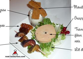 comment décorer assiette foie gras