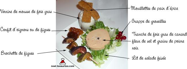 Comment d corer assiette foie gras for Cuillere pour decorer les assiettes