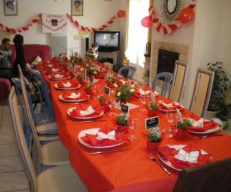 comment décorer table pour anniversaire