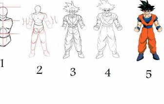 comment dessiner dragon ball z
