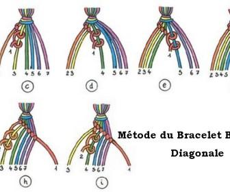 comment faire bracelet brésilien