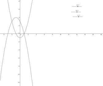 comment faire f x g x