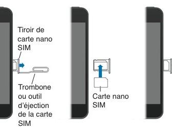 comment mettre carte sim dans iphone