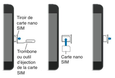 how to change sim iphone 4s