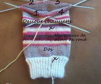 comment tricoter chaussettes 4 aiguilles