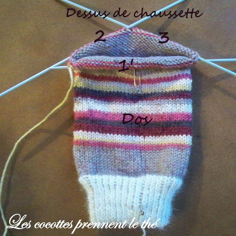 comment tricoter avec 3 aiguilles