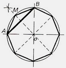 comment dessiner un polygone a 8 cotes