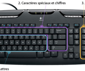 comment faire ème sur un clavier