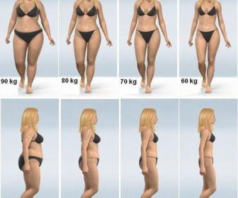 comment maigrir 4 kilos en 1 mois