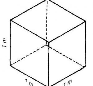 comment mettre m cube