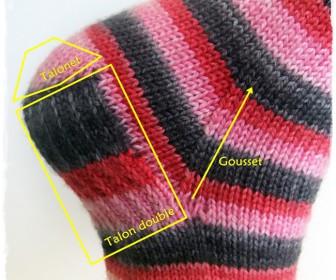 comment tricoter talon double