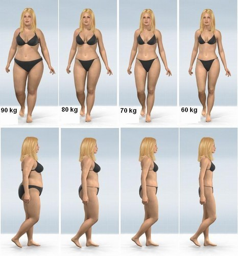 30 conseils pour perdre 20 kilos