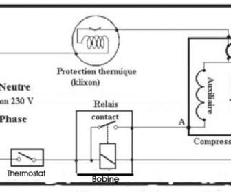 comment réparer frigo
