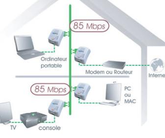 comment marche repeteur wifi
