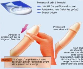 comment mettre un preservatif