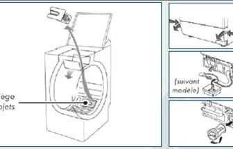 comment nettoyer filtre machine à laver