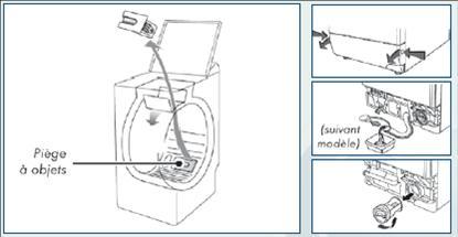 Comment nettoyer filtre machine laver - Nettoyer filtre lave linge ...