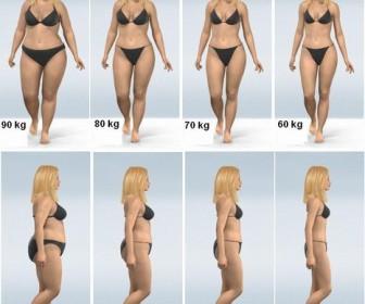 comment maigrir 40 kilos
