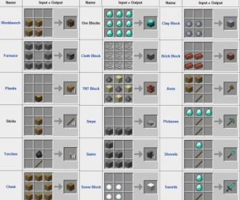comment construire objet dans minecraft