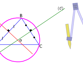 comment construire cercle circonscrit