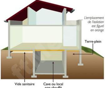 comment construire vide sanitaire